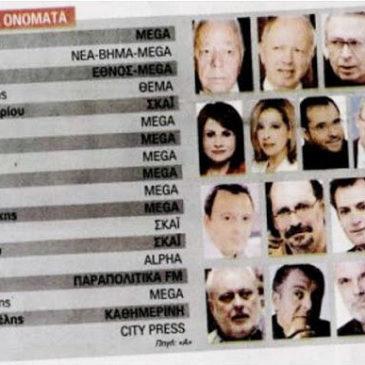 Τη λίστα των δημοσιογράφων που «εκπαίδευε» το ΔΝΤ ζητά η Βουλή.